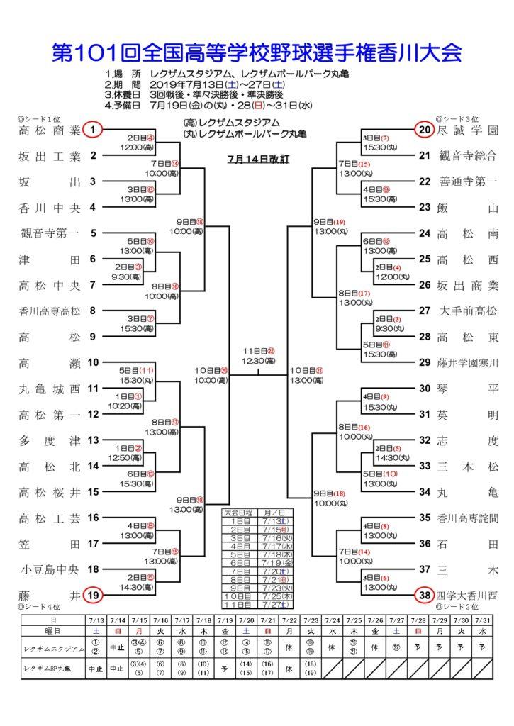 トーナメント表7月14日改定