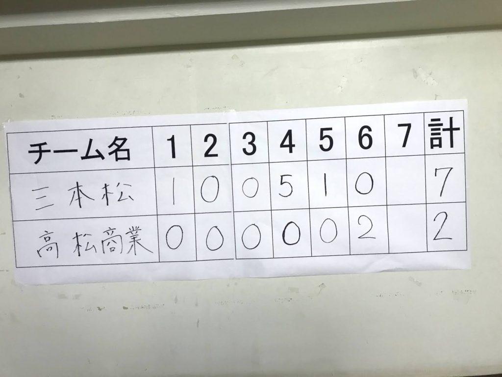7−2で勝利!